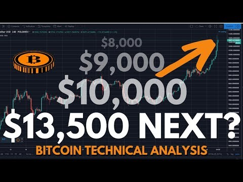 BTC $13,500 Incoming – Bitcoin Technical Analysis