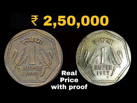 1985 'H' Mark Coin Real Price | 1985 का कौन सा सिक्का महंगा हैं