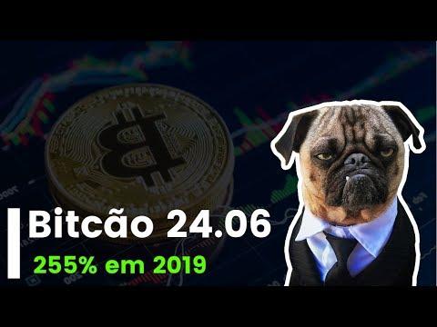 Bitcoin 12k, Cardano pode Explodir, Litecoin leteralizado e Senado BR quer Regular o Bitcoin