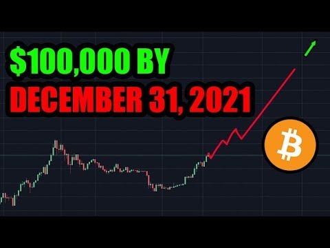 """Bitcoin Is Likely To Hit $100,000 By December, 31 2021. –Anthony Pompliano [Prediction Review]"