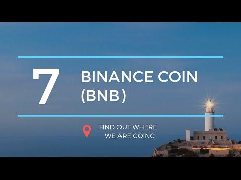 $37 Binance Coin BNB Technical Analysis (24 June 2019)