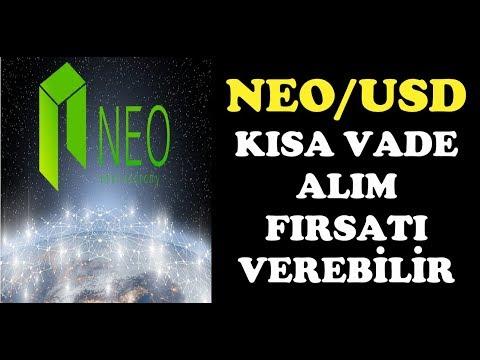 NEO/USD Kısa Vadede DİKKAT !!! PANİK ALGISI ARTABİLİR…