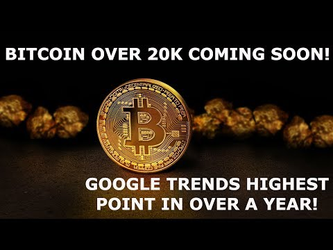 BITCOIN OVER 20K COMING SOON! GOOGLE TRENDS HIGHEST POINT IN OVER A YEAR!