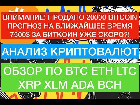 Биткоин прогноз на неделю! 20000 проданных BTC говорит за скорое падение Bitcoin