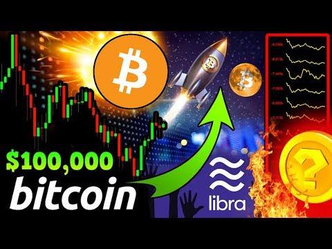 Bitcoin Bounces Back!!! $100k Price Target! Facebook LIBRA in Trouble? NO AltSeason?!