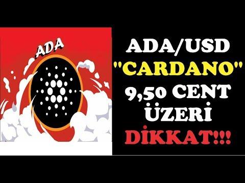 ADA/USD ''CARDANO'' 9,50 CENT ÜZERİ KOPAR GİDER DİKKAT!!!