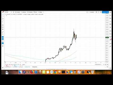 BITCOIN & ZCASH تحليل