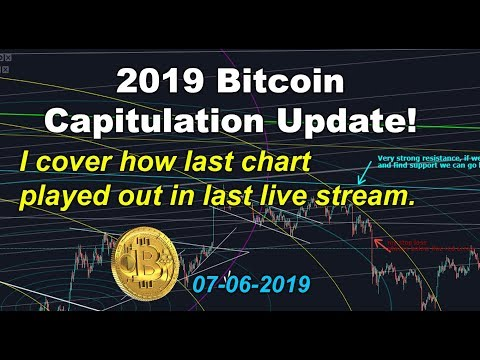 2019 BItcoin dropping & Capitulation update! how chart played out – NEO, EOS, XRP, ETH, XLM price