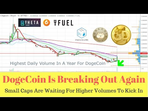 Small Cap Crypto Update: DogeCoin Is Breaking Out Again + TFUEL, Theta, Mona & ChainLink