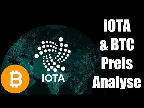 IOTA / BTC || Ungewisse Zeit voraus || Preis Analyse deutsch