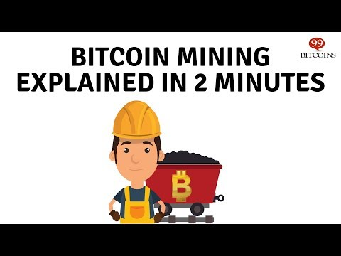 What is Bitcoin Mining for Beginners – Short and Simple