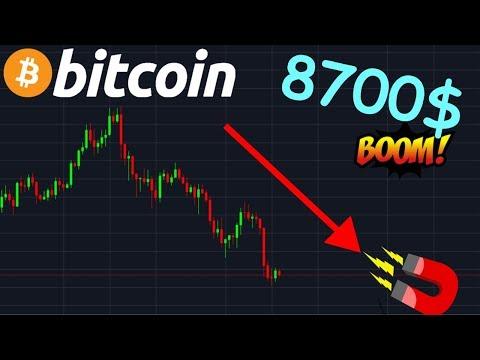 BITCOIN 8700$ LE PIÈGE SE REFERME ENCORE !? btc analyse technique crypto monnaie