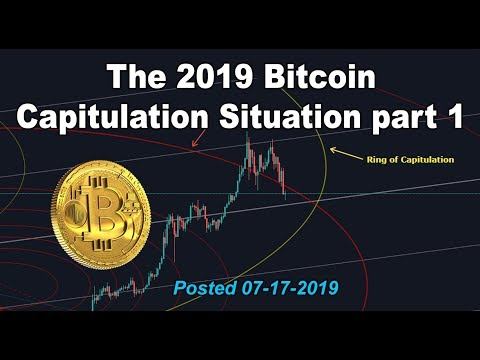 The 2019 Bitcoin Capitulation situation part 1 – ETH, XRP, XLM, NEO, EOS – BTC dropping TA