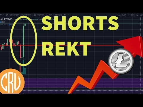 Bitcoin Pump REKT Shorts – Litecoin Gaining Strength