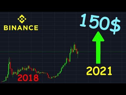 BINANCE 150$ HAUSSE MINIMUM !? bnb analyse technique crypto monnaie bitcoin