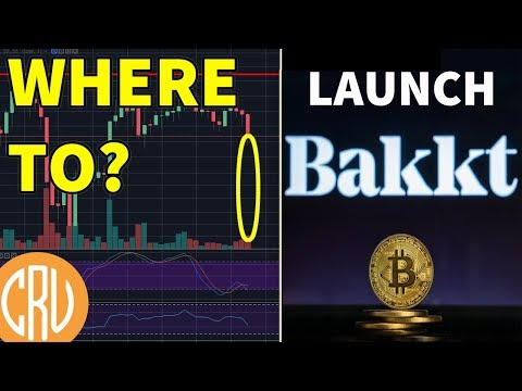 Where is Bitcoin Heading To? – BAKKT User Testing Launch [Cryptocurrency News]