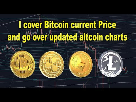 Bitcoin & altcoins charts update. BTC, ETH, LTC, XRP, XLM, NEO, EOS & capitulation timeframe – TA