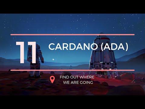 $0.06 Cardano ADA Technical Analysis (22 July 2019)