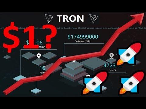 TRON (TRX) Price Prediction 2019? – Justin Sun, Money Laundering, Dapps, Scam, Decentralisation?