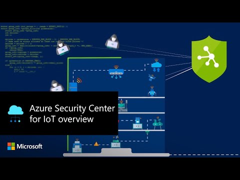 Azure Security Center for IoT overview