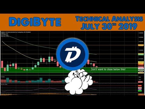 DigiByte Technical Analysis – Jul 30 2019
