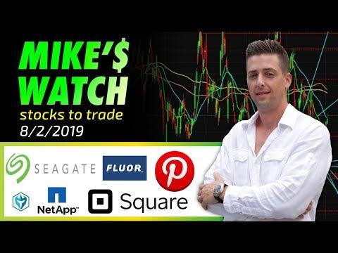 Mike's Friday Watch List: $STX $FLR $NTAP $SQ $PINS $SPY