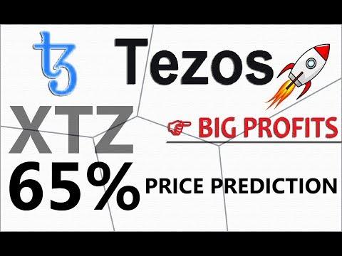 TEZOS COIN (XTZ) PRICE PREDICTION  #TEZON (XTZ) PRICE TODAY #GAMESZCRYPTO 23 MARCH 2019