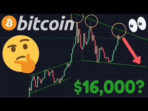 Bitcoin $16,000 Or CORRECTION?! | BINANCE HACKED?! | Global Financial Crisis IMMINENT!!!