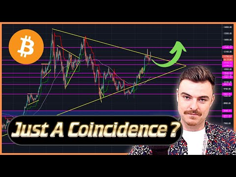 Bitcoin Breakout & Gold Breakout – Is This Just A Coincidence?