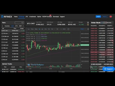 Rfinex Exchange Update $60 Profit | 1 RC Coin Price $6 10 Coin Received