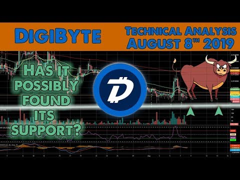 DigiByte Sloping high – Technical Analysis -August 08 2019