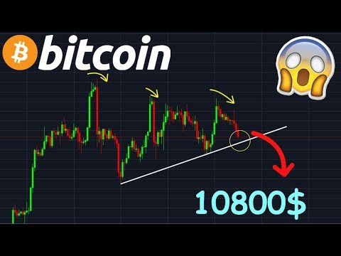 BITCOIN 10800 $ AU RENDEZ VOUS HAUSSE  !? btc analyse technique crypto monnaie