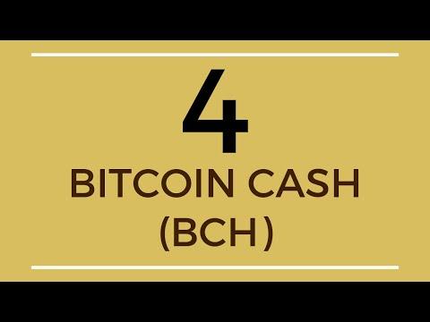 Bitcoin Cash Price Prediction (12 Aug 2019)
