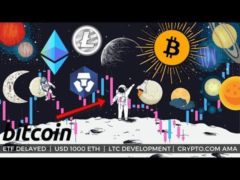 $1000 ETHEREUM | Bitcoin ETF Delayed AGAIN? LITECOIN | CRYPTO.COM