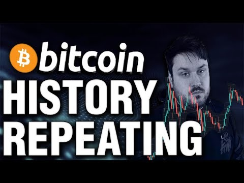 Bitcoin History Repeating – Meme Review