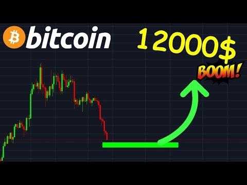 BITCOIN 12.000$ ALORS QUE LE MONDE PANIQUE !? btc analyse technique crypto monnaie