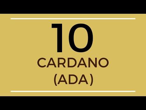 Cardano ADA Price Prediction (12 Aug 2019)
