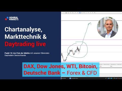 Chartanalyse live | Daytrading live | Am Puls der Märkte: DAX, Dow Jones, Bitcoin, Gold – 15.08.2019