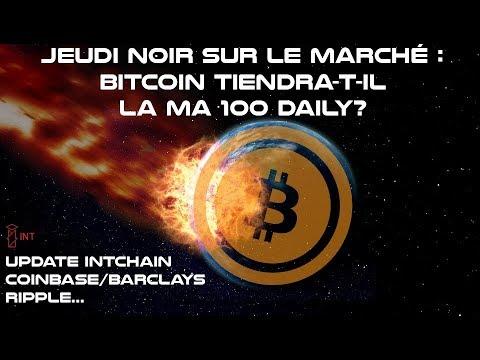 Épisode 128 : Jeudi noir sur le marché crypto. Bitcoin tiendra-t-il la MA100 daily?