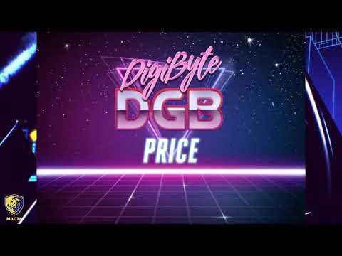 DigiByte Price : Will Bear Push The DGB Price Down?
