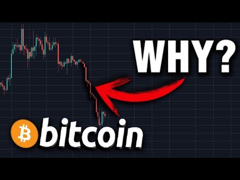 RECORD Oversold Conditions – The Real Reason Bitcoin Dumps?