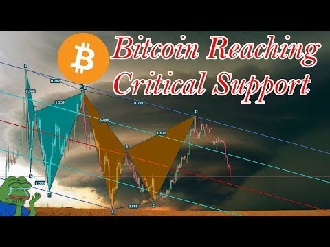 Bitcoin Live : BTC Under $10,000! Episode 636. Crypto Technical Analysis