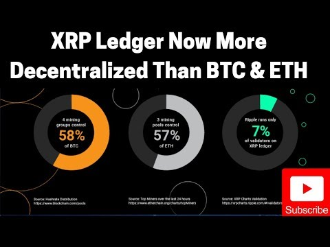Ripple/XRP News: XRP Ledger Now More Decentralized Than BTC & ETH