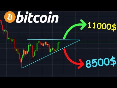 BITCOIN TRIANGLE EN FORMATION CRASH OU HAUSSE !? btc analyse technique crypto monnaie