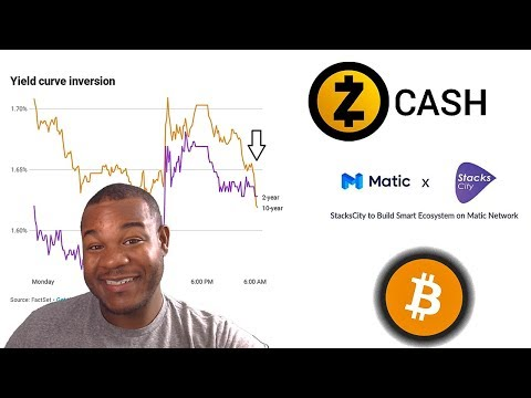 Inverted Curve Dow -800 / Matic & Stackscity / Zcash Barclays