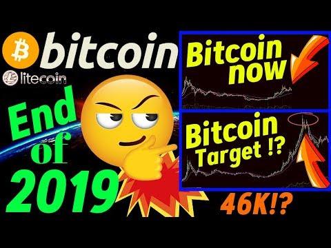 🚀BITCOIN 46K still in play!!??🚀bitcoin litecoin price prediction, analysis, news, trading