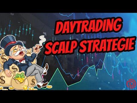 🤑Day Trading Scalp Strategie   Doopie Cash   Bitcoin & Crypto