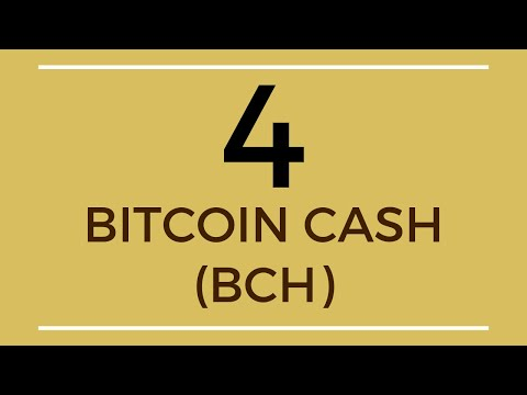 Bitcoin Cash BCH Price Prediction (12 Aug 2019)