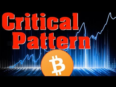 Bitcoin: Critical Pattern Break Coming! Binance Ban Enforcement! $6bil Company Offers Crypto Trading