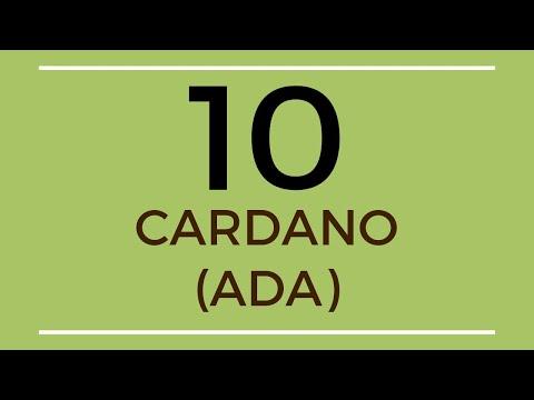 Cardano ADA Technical Analysis (19 Aug 2019)